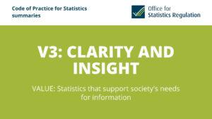 V3: Clarity and Insight